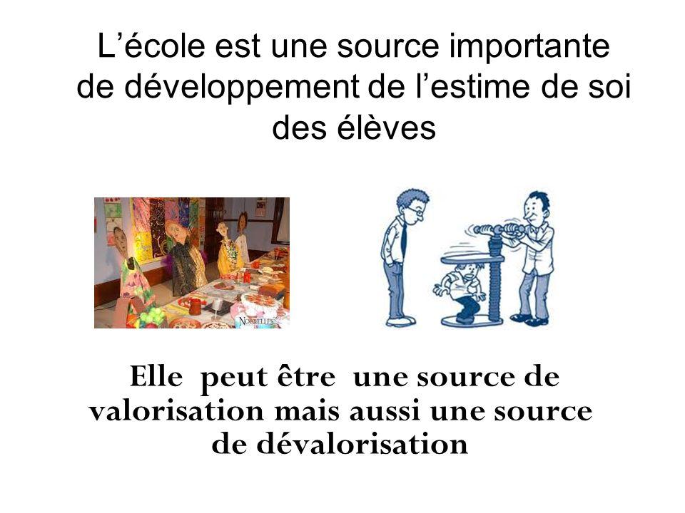 Elle peut être une source de valorisation mais aussi une source de dévalorisation Lécole est une source importante de développement de lestime de soi