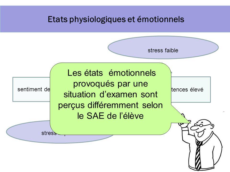 Etats physiologiques et émotionnels sentiment de compétences faible sentiment de compétences élevé stress faible stress important Les états émotionnel