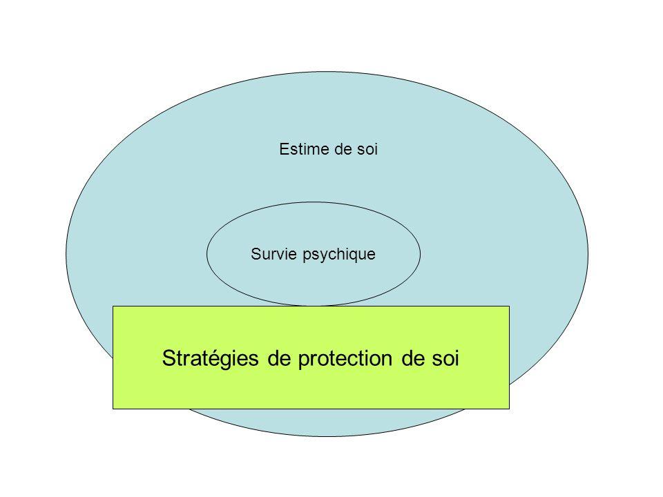 Survie psychique Estime de soi Stratégies de protection de soi