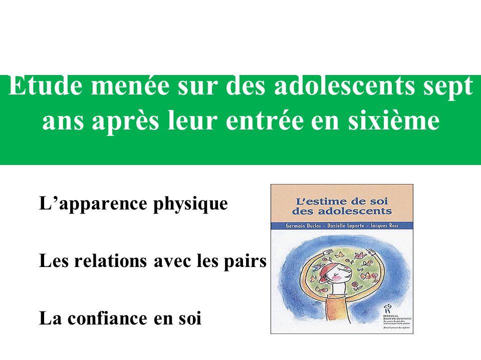 Lapparence physique Les relations avec les pairs La confiance en soi Etude menée sur des adolescents sept ans après leur entrée en sixième