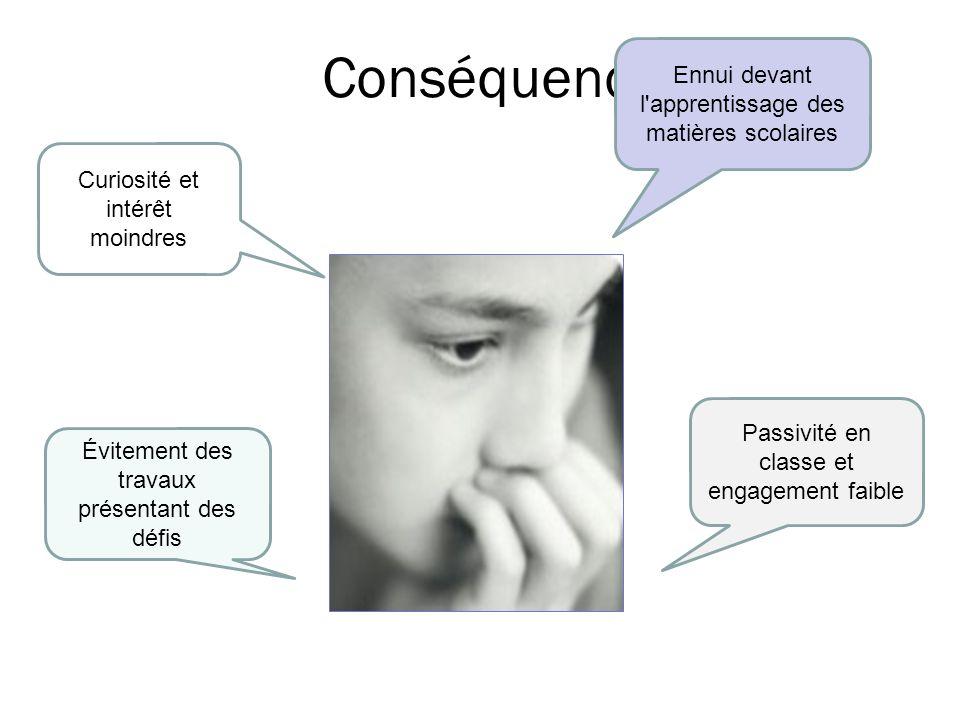 Conséquences Évitement des travaux présentant des défis Curiosité et intérêt moindres Passivité en classe et engagement faible Ennui devant l'apprenti