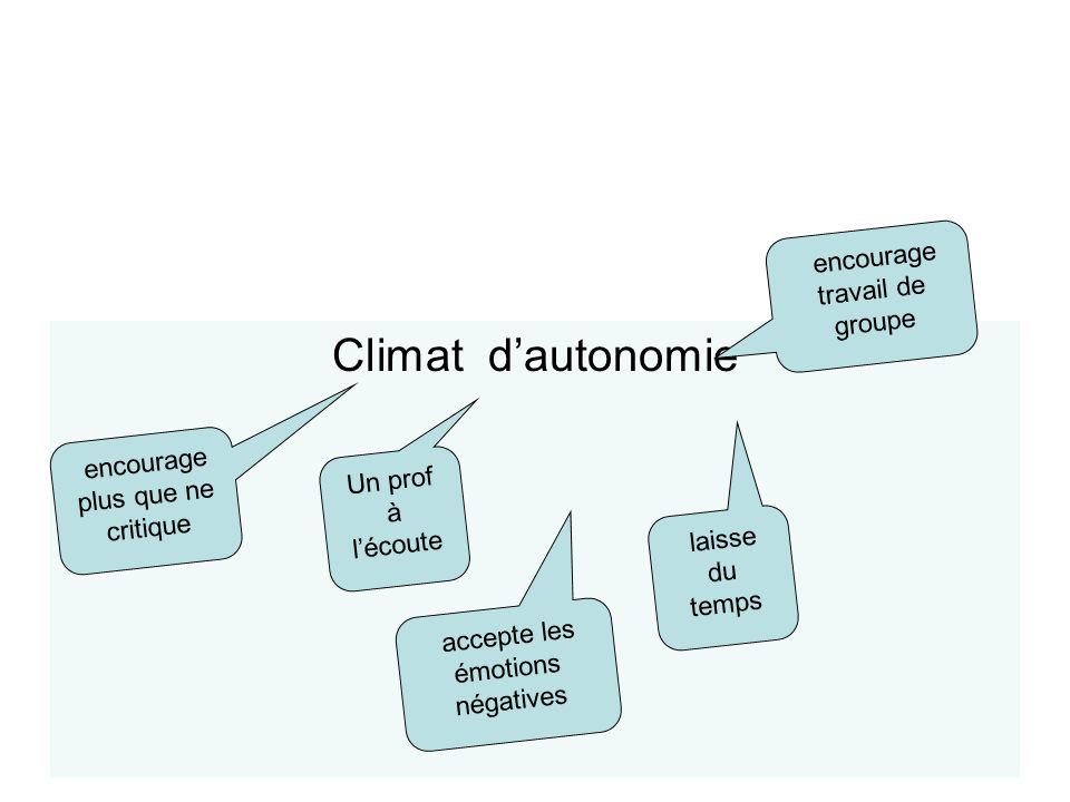 Climat dautonomie Typologie des climats Un prof à lécoute accepte les émotions négatives encourage plus que ne critique laisse du temps encourage trav