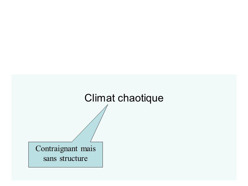 Climat chaotique Typologie des climats Contraignant mais sans structure