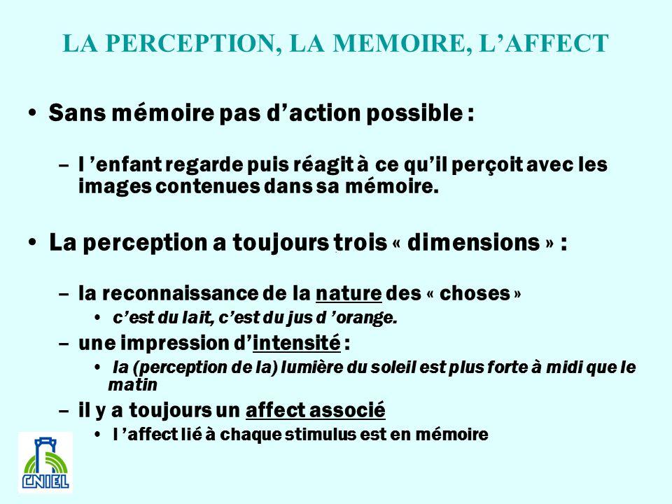 LA PERCEPTION, LA MEMOIRE, LAFFECT Sans mémoire pas daction possible : –l enfant regarde puis réagit à ce quil perçoit avec les images contenues dans