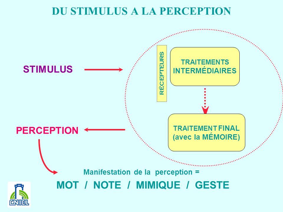 DU STIMULUS A LA PERCEPTION STIMULUS Manifestation de la perception = MOT / NOTE / MIMIQUE / GESTE PERCEPTION TRAITEMENT FINAL (avec la MÉMOIRE) TRAIT