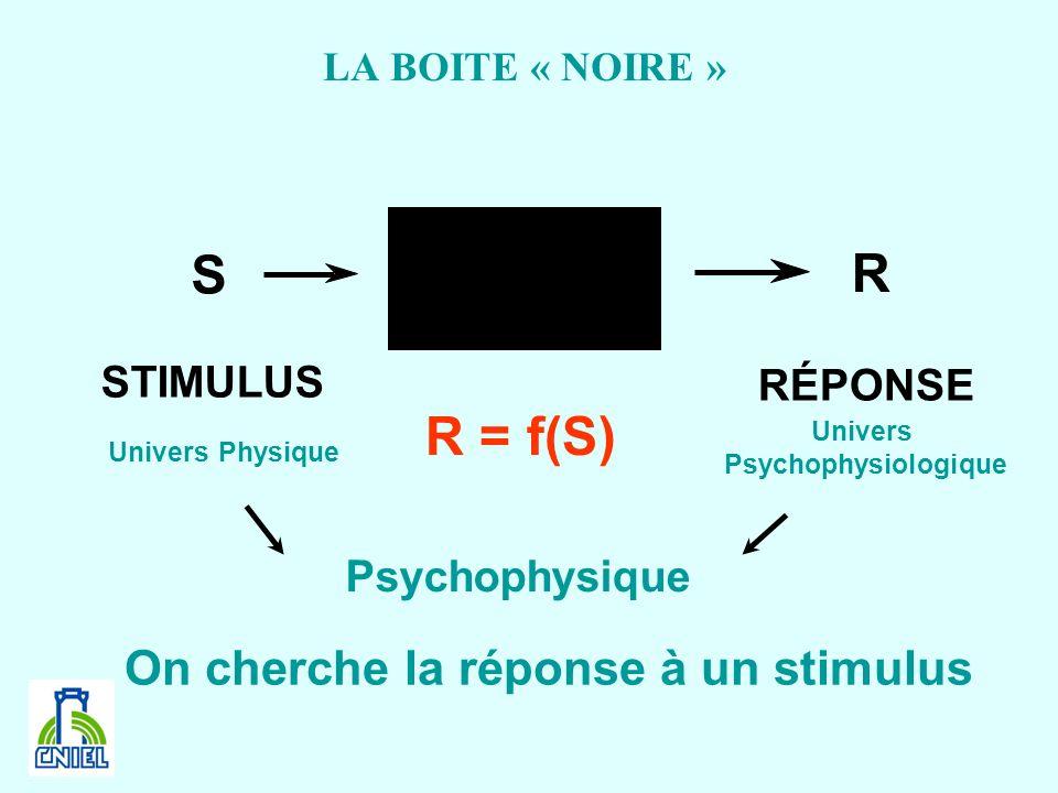 LA BOITE « NOIRE » S R R = f(S) STIMULUS RÉPONSE Univers Psychophysiologique Univers Physique Psychophysique On cherche la réponse à un stimulus
