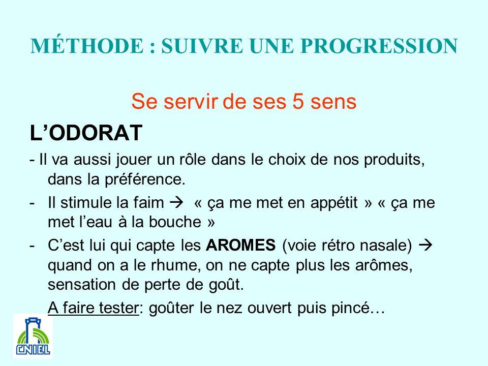 MÉTHODE : SUIVRE UNE PROGRESSION Se servir de ses 5 sens LODORAT - Il va aussi jouer un rôle dans le choix de nos produits, dans la préférence. -Il st