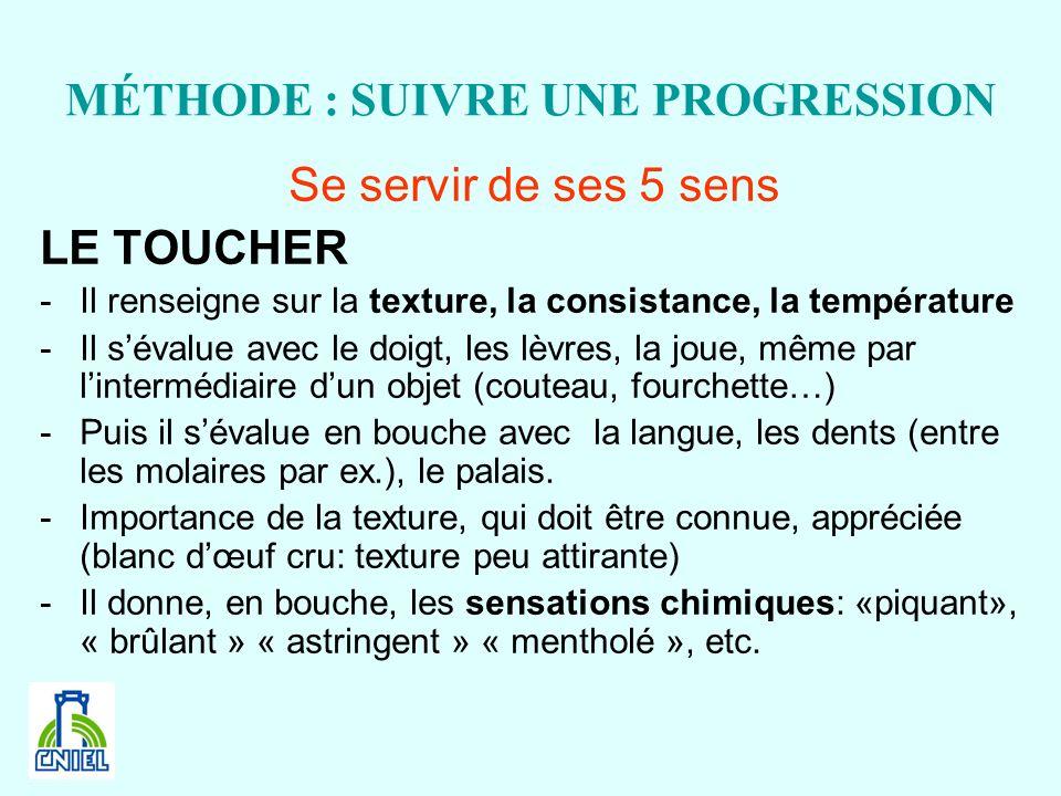 MÉTHODE : SUIVRE UNE PROGRESSION Se servir de ses 5 sens LE TOUCHER -Il renseigne sur la texture, la consistance, la température -Il sévalue avec le d