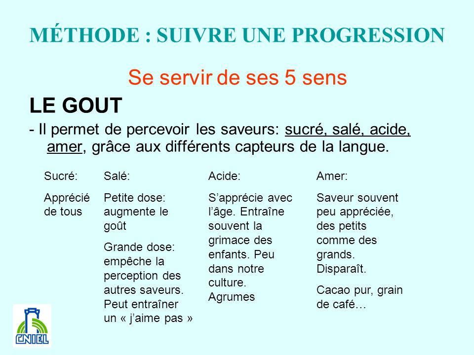 MÉTHODE : SUIVRE UNE PROGRESSION Se servir de ses 5 sens LE GOUT - Il permet de percevoir les saveurs: sucré, salé, acide, amer, grâce aux différents