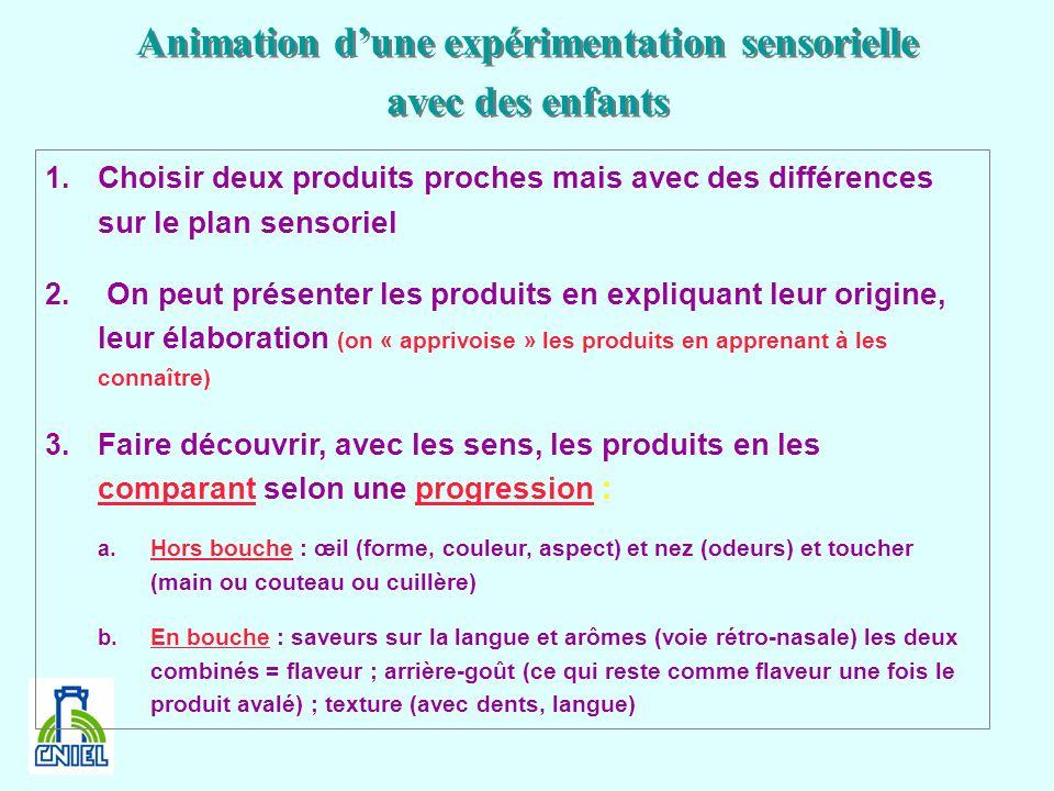 1. Choisir deux produits proches mais avec des différences sur le plan sensoriel 2. On peut présenter les produits en expliquant leur origine, leur él