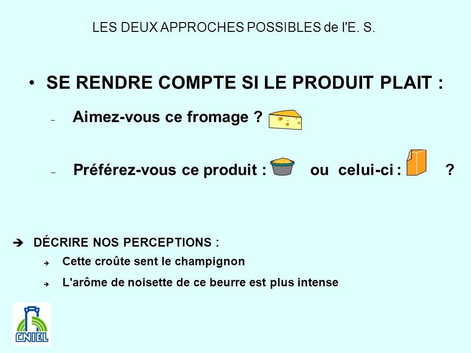 SE RENDRE COMPTE SI LE PRODUIT PLAIT : – Aimez-vous ce fromage ? – Préférez-vous ce produit : ou celui-ci : ? LES DEUX APPROCHES POSSIBLES de l'E. S.