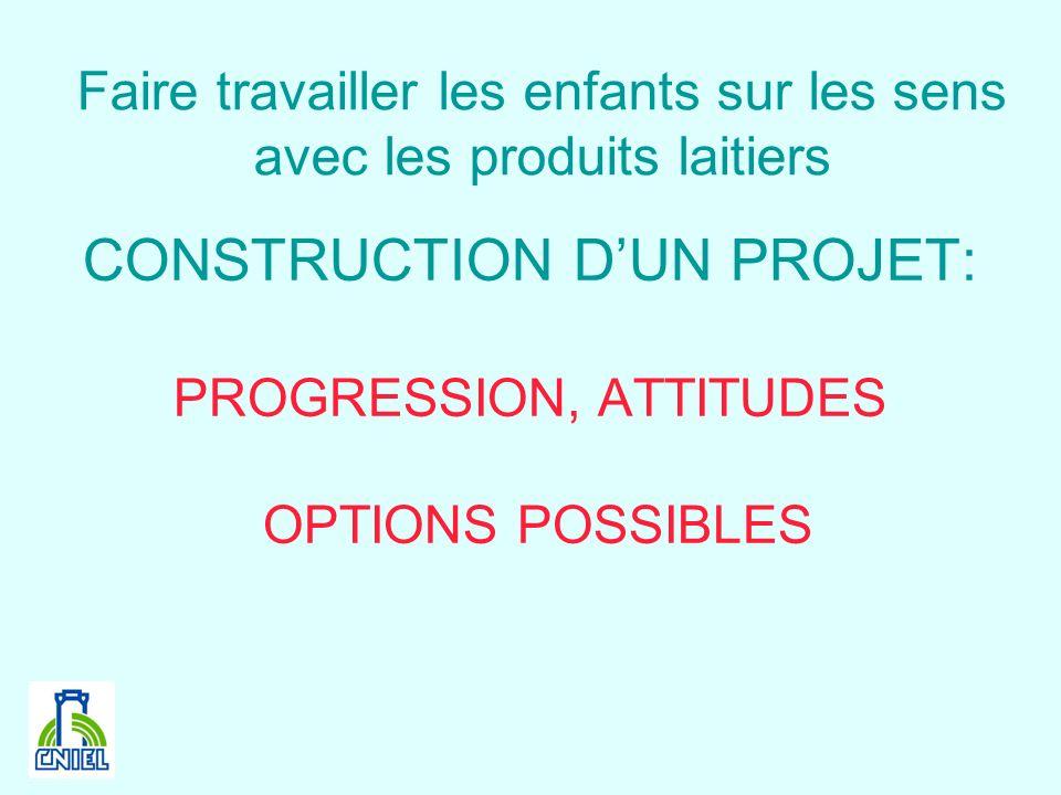 CONSTRUCTION DUN PROJET: PROGRESSION, ATTITUDES OPTIONS POSSIBLES Faire travailler les enfants sur les sens avec les produits laitiers