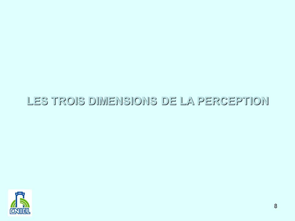 8 LES TROIS DIMENSIONS DE LA PERCEPTION