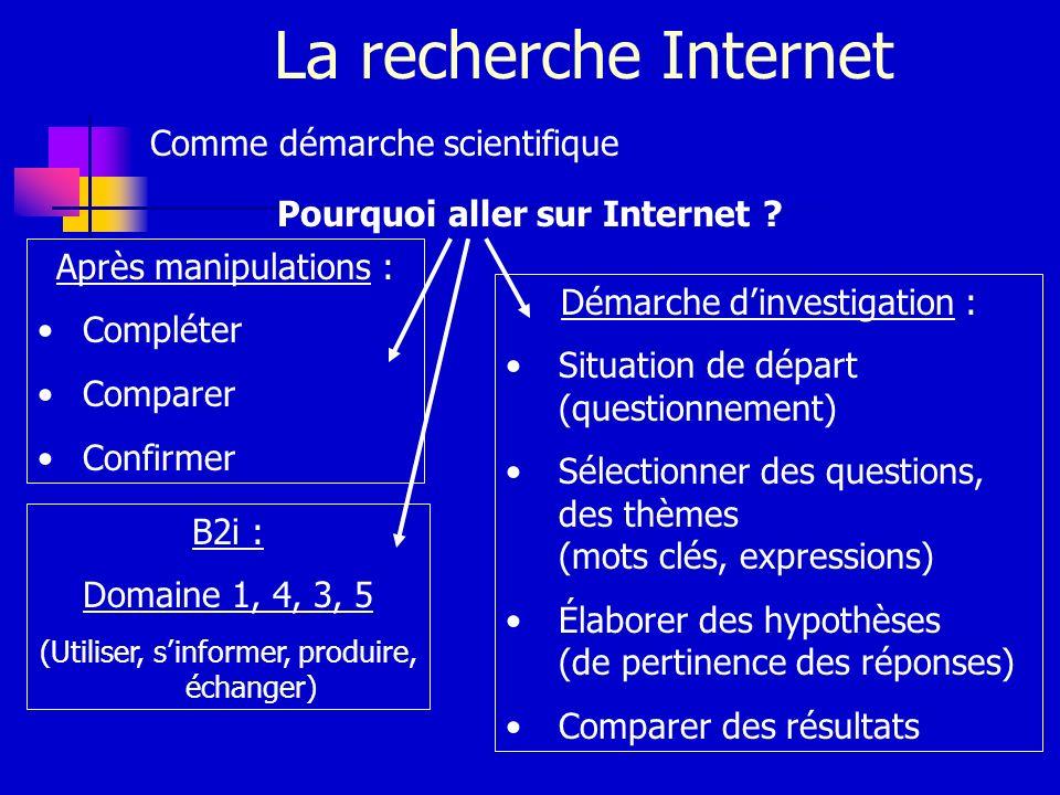 La recherche Internet Pourquoi aller sur Internet ? Comme démarche scientifique Après manipulations : Compléter Comparer Confirmer B2i : Domaine 1, 4,