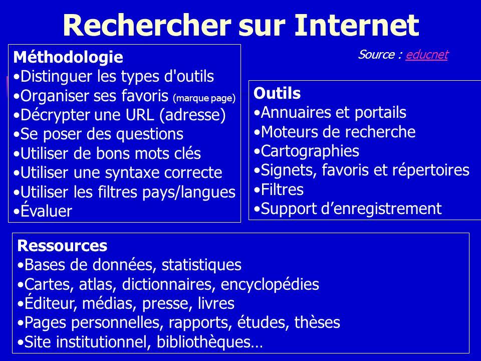Rechercher sur Internet Source : educneteducnet Méthodologie Distinguer les types d'outils Organiser ses favoris (marque page) Décrypter une URL (adre