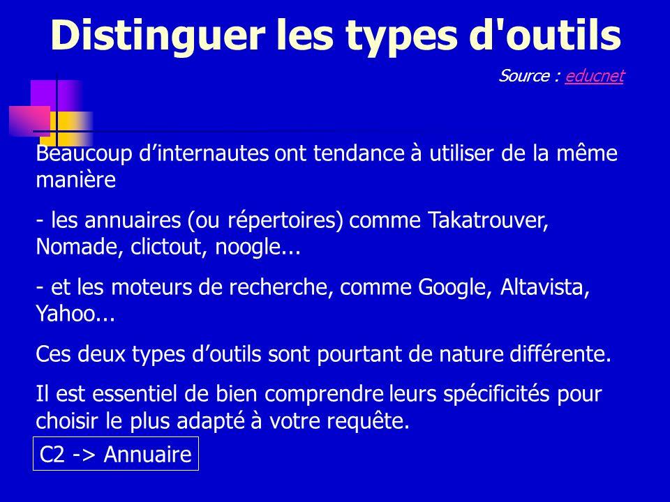 Distinguer les types d'outils Source : educneteducnet Beaucoup dinternautes ont tendance à utiliser de la même manière - les annuaires (ou répertoires