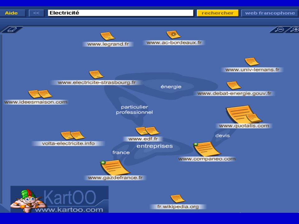Distinguer les types d'outils KartOO : une version graphique, en « Carte »