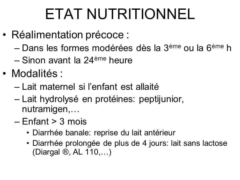 ETAT NUTRITIONNEL Réalimentation précoce : –Dans les formes modérées dès la 3 ème ou la 6 ème h –Sinon avant la 24 ème heure Modalités : –Lait materne