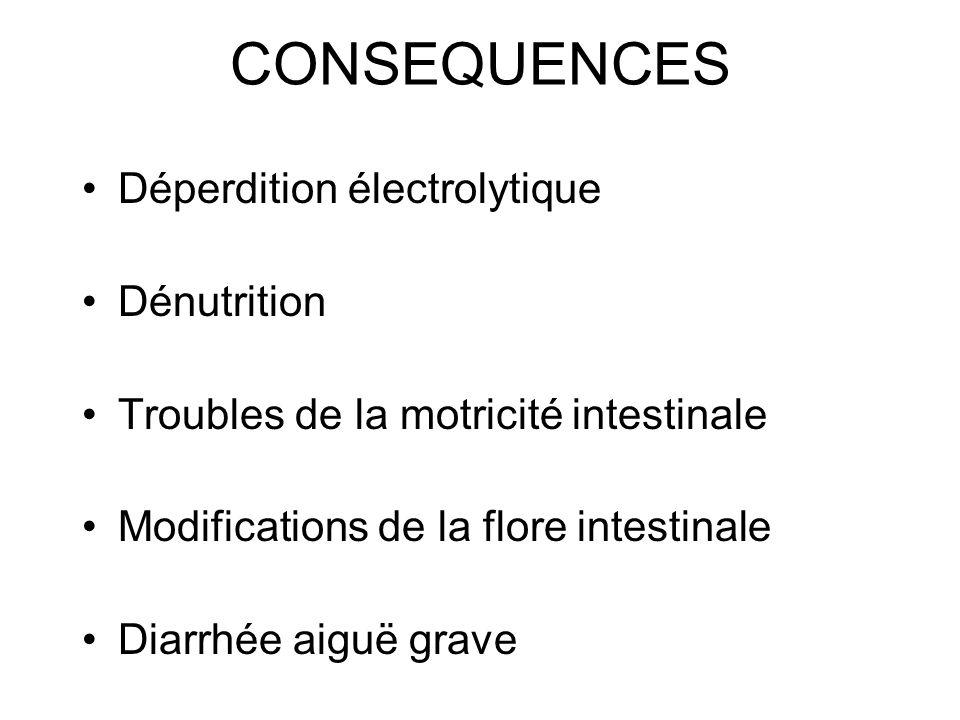 CONSEQUENCES Déperdition électrolytique Dénutrition Troubles de la motricité intestinale Modifications de la flore intestinale Diarrhée aiguë grave