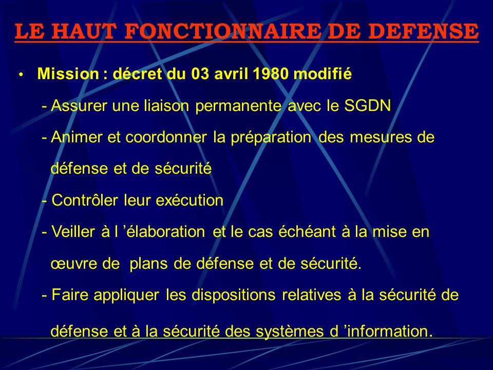 Mission : décret du 03 avril 1980 modifié - Assurer une liaison permanente avec le SGDN - Animer et coordonner la préparation des mesures de défense e