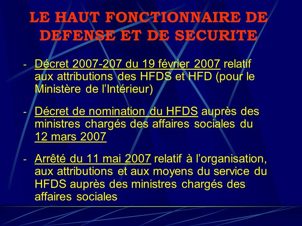 LE HAUT FONCTIONNAIRE DE DEFENSE ET DE SECURITE - Décret 2007-207 du 19 février 2007 relatif aux attributions des HFDS et HFD (pour le Ministère de lI