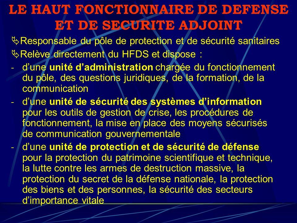 LE HAUT FONCTIONNAIRE DE DEFENSE ET DE SECURITE ADJOINT Responsable du pôle de protection et de sécurité sanitaires Relève directement du HFDS et disp