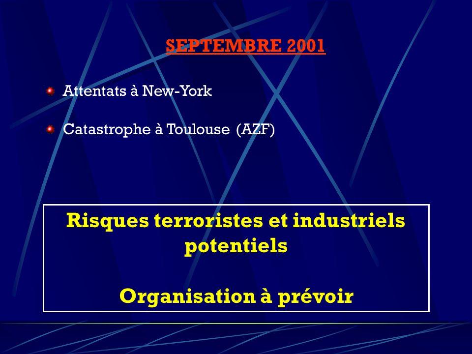SEPTEMBRE 2001 Attentats à New-York Catastrophe à Toulouse (AZF) Risques terroristes et industriels potentiels Organisation à prévoir