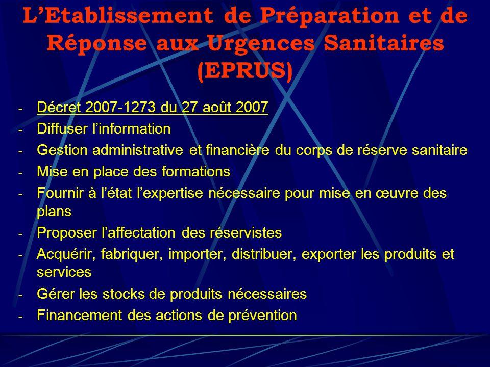 LEtablissement de Préparation et de Réponse aux Urgences Sanitaires (EPRUS) - Décret 2007-1273 du 27 août 2007 - Diffuser linformation - Gestion admin