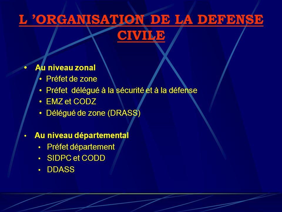 Au niveau zonal Préfet de zone Préfet délégué à la sécurité et à la défense EMZ et CODZ Délégué de zone (DRASS) Au niveau départemental Préfet départe