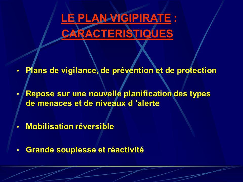 LE PLAN VIGIPIRATE : CARACTERISTIQUES Plans de vigilance, de prévention et de protection Repose sur une nouvelle planification des types de menaces et