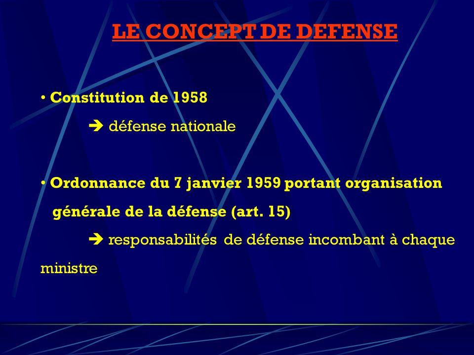 LE CONCEPT DE DEFENSE Constitution de 1958 défense nationale Ordonnance du 7 janvier 1959 portant organisation générale de la défense (art. 15) respon