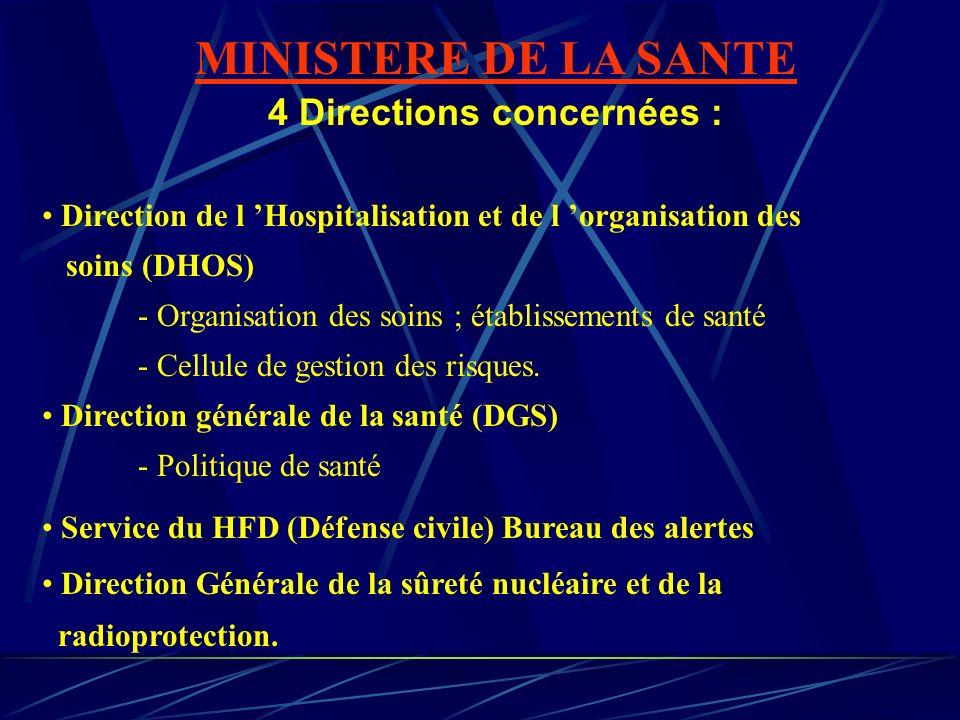 MINISTERE DE LA SANTE 4 Directions concernées : Direction de l Hospitalisation et de l organisation des soins (DHOS) - Organisation des soins ; établi