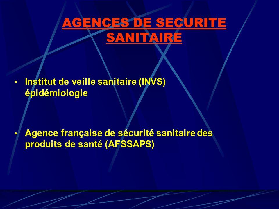 AGENCES DE SECURITE SANITAIRE Institut de veille sanitaire (INVS) épidémiologie Agence française de sécurité sanitaire des produits de santé (AFSSAPS)