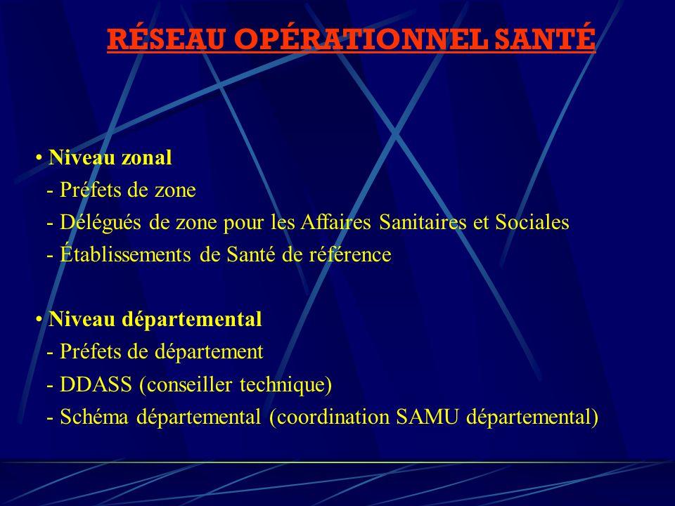 RÉSEAU OPÉRATIONNEL SANTÉ Niveau zonal - Préfets de zone - Délégués de zone pour les Affaires Sanitaires et Sociales - Établissements de Santé de réfé