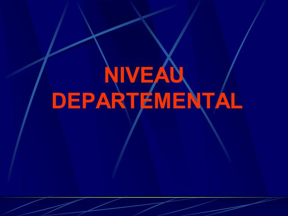 NIVEAU DEPARTEMENTAL