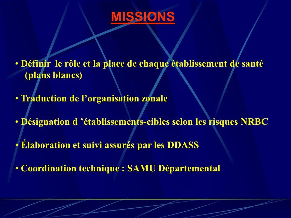 MISSIONS Définir le rôle et la place de chaque établissement de santé (plans blancs) Traduction de lorganisation zonale Désignation d établissements-c