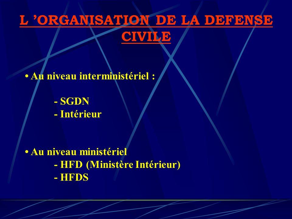 L ORGANISATION DE LA DEFENSE CIVILE Au niveau interministériel : - SGDN - Intérieur Au niveau ministériel - HFD (Ministère Intérieur) - HFDS