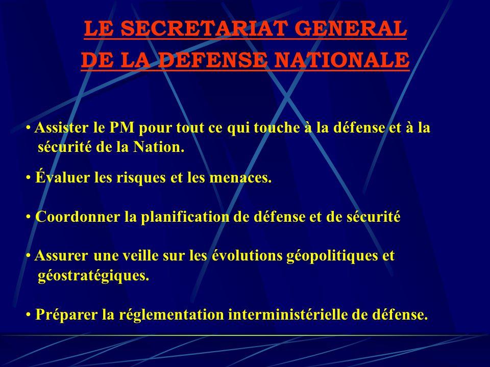 LE SECRETARIAT GENERAL DE LA DEFENSE NATIONALE Assister le PM pour tout ce qui touche à la défense et à la sécurité de la Nation. Évaluer les risques