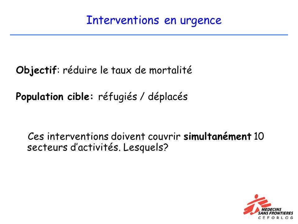 Interventions en urgence Objectif: réduire le taux de mortalité Population cible: réfugiés / déplacés Ces interventions doivent couvrir simultanément