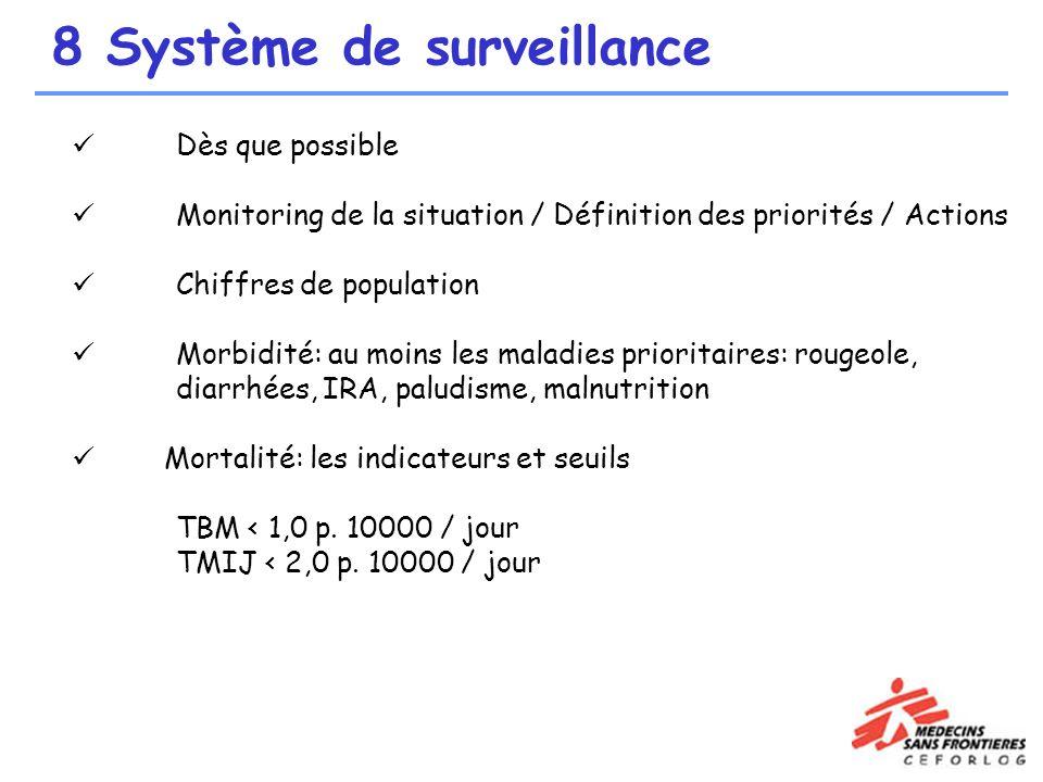 Dès que possible Monitoring de la situation / Définition des priorités / Actions Chiffres de population Morbidité: au moins les maladies prioritaires: