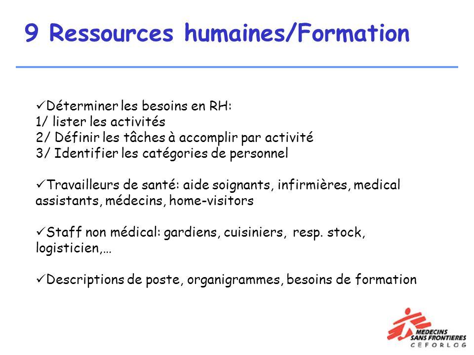 Déterminer les besoins en RH: 1/ lister les activités 2/ Définir les tâches à accomplir par activité 3/ Identifier les catégories de personnel Travail