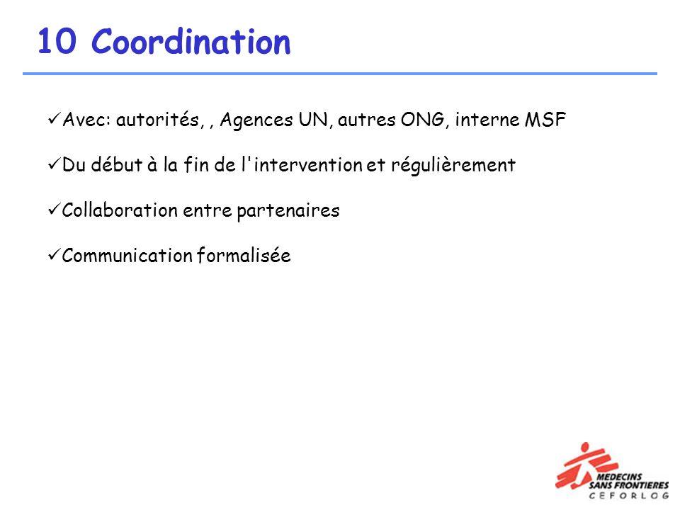 Avec: autorités,, Agences UN, autres ONG, interne MSF Du début à la fin de l'intervention et régulièrement Collaboration entre partenaires Communicati