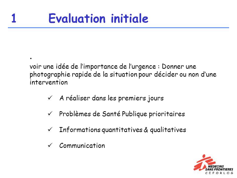 1 Evaluation initiale A voir une idée de limportance de lurgence : Donner une photographie rapide de la situation pour décider ou non dune interventio