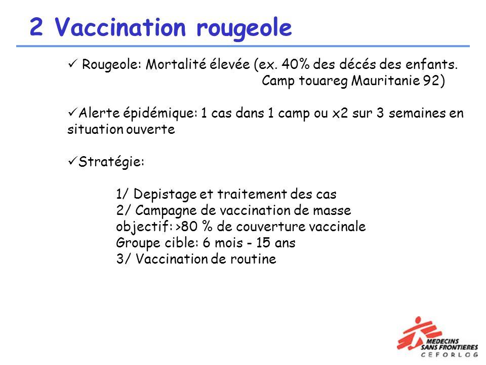Rougeole: Mortalité élevée (ex. 40% des décés des enfants. Camp touareg Mauritanie 92) Alerte épidémique: 1 cas dans 1 camp ou x2 sur 3 semaines en si