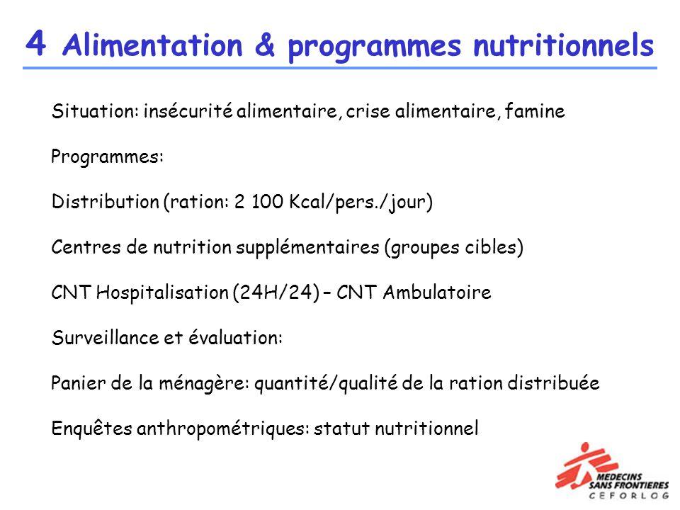Situation: insécurité alimentaire, crise alimentaire, famine Programmes: Distribution (ration: 2 100 Kcal/pers./jour) Centres de nutrition supplémenta