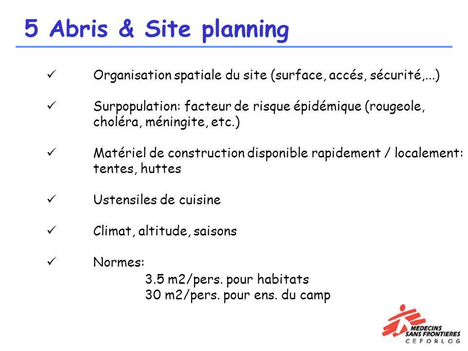 Organisation spatiale du site (surface, accés, sécurité,...) Surpopulation: facteur de risque épidémique (rougeole, choléra, méningite, etc.) Matériel
