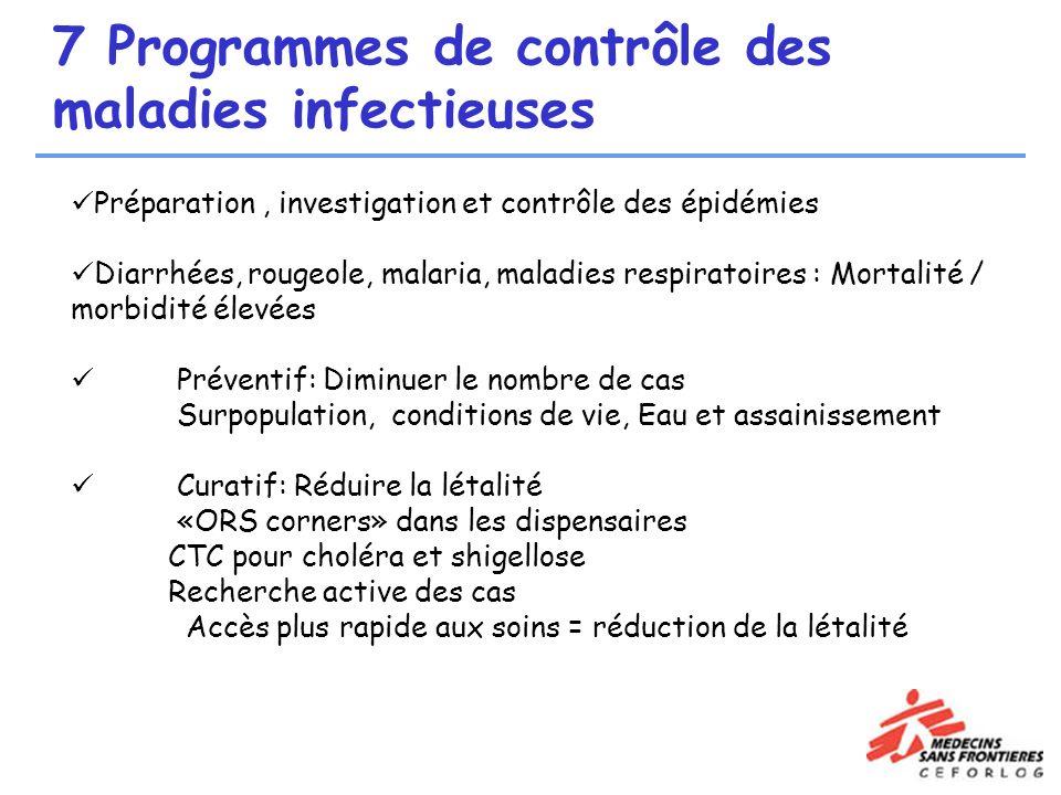 Préparation, investigation et contrôle des épidémies Diarrhées, rougeole, malaria, maladies respiratoires : Mortalité / morbidité élevées Préventif: D