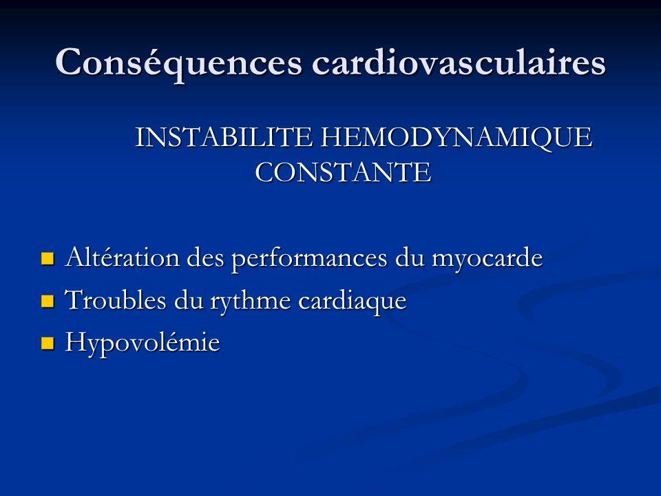 Conséquences cardiovasculaires INSTABILITE HEMODYNAMIQUE CONSTANTE Altération des performances du myocarde Altération des performances du myocarde Tro