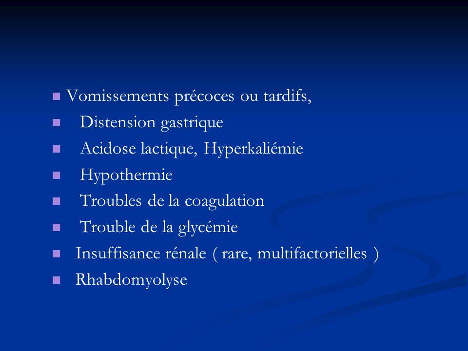 Vomissements précoces ou tardifs, Distension gastrique Acidose lactique, Hyperkaliémie Hypothermie Troubles de la coagulation Trouble de la glycémie I