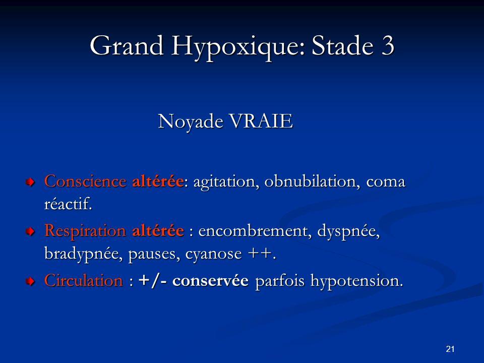 21 Grand Hypoxique: Stade 3 Noyade VRAIE Conscience altérée: agitation, obnubilation, coma réactif. Respiration altérée : encombrement, dyspnée, brady